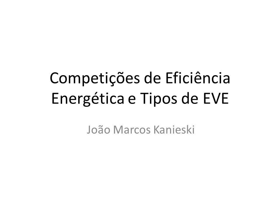 Competições de Eficiência Energética e Tipos de EVE