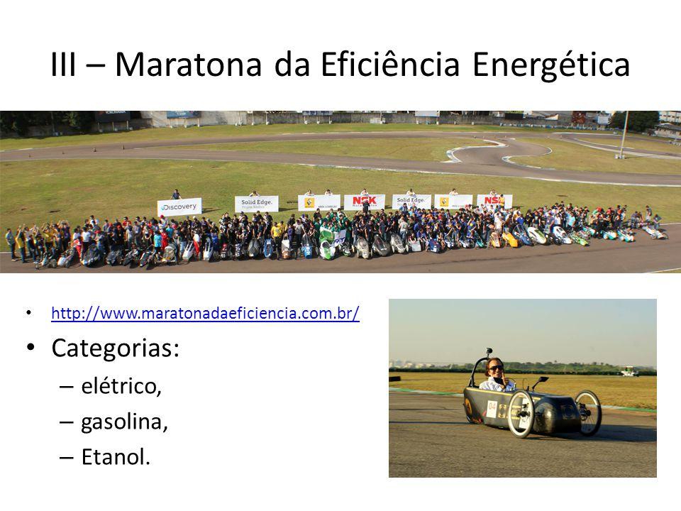 III – Maratona da Eficiência Energética