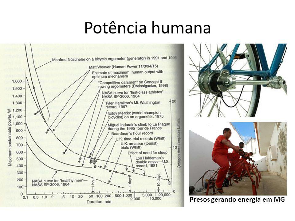 Potência humana Presos gerando energia em MG