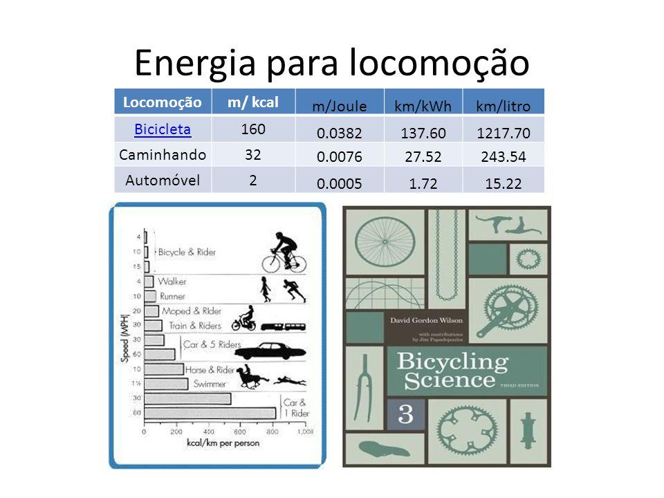 Energia para locomoção