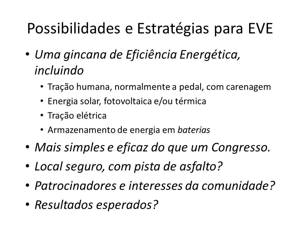 Possibilidades e Estratégias para EVE