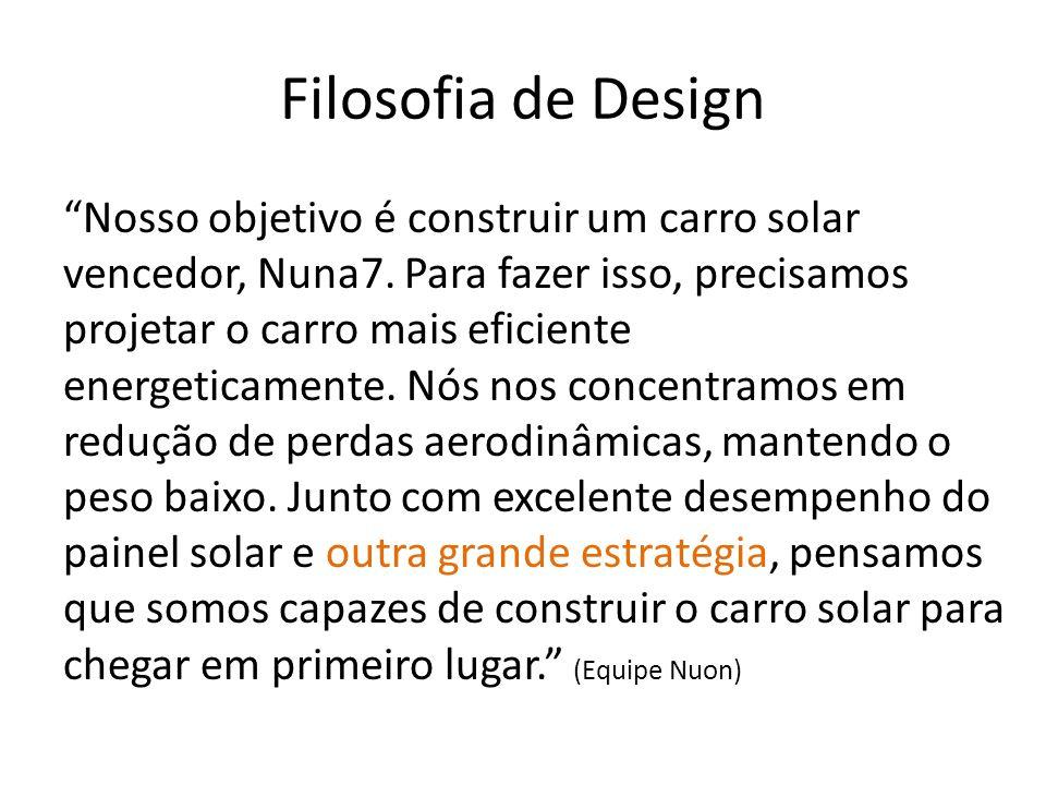 Filosofia de Design