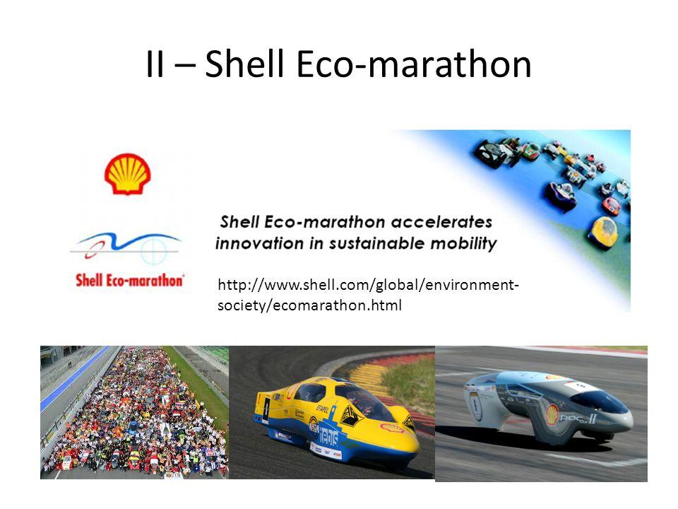 II – Shell Eco-marathon