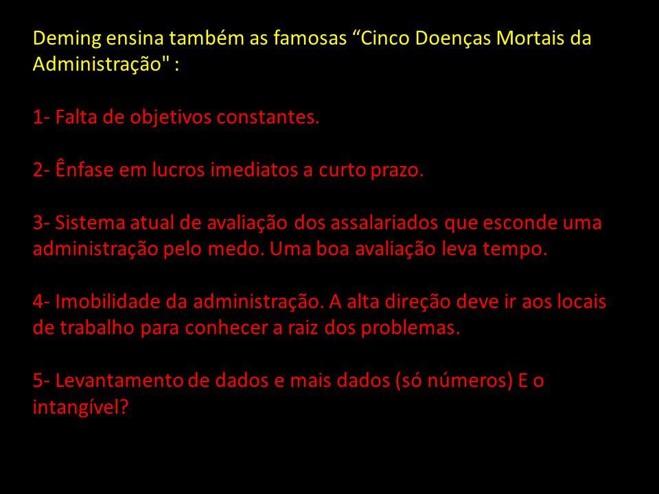 Deming ensina também as famosas Cinco Doenças Mortais da Administração :