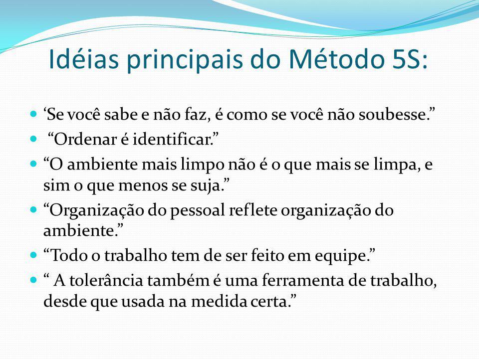 Idéias principais do Método 5S: