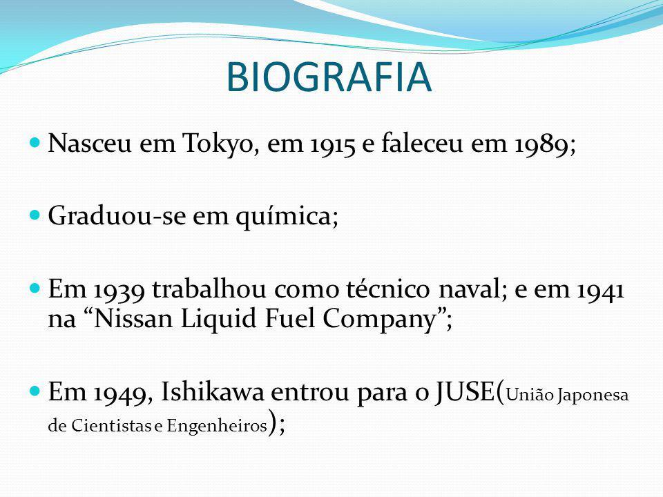 BIOGRAFIA Nasceu em Tokyo, em 1915 e faleceu em 1989;