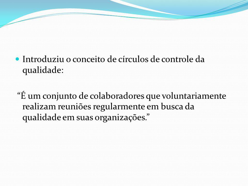 Introduziu o conceito de círculos de controle da qualidade: