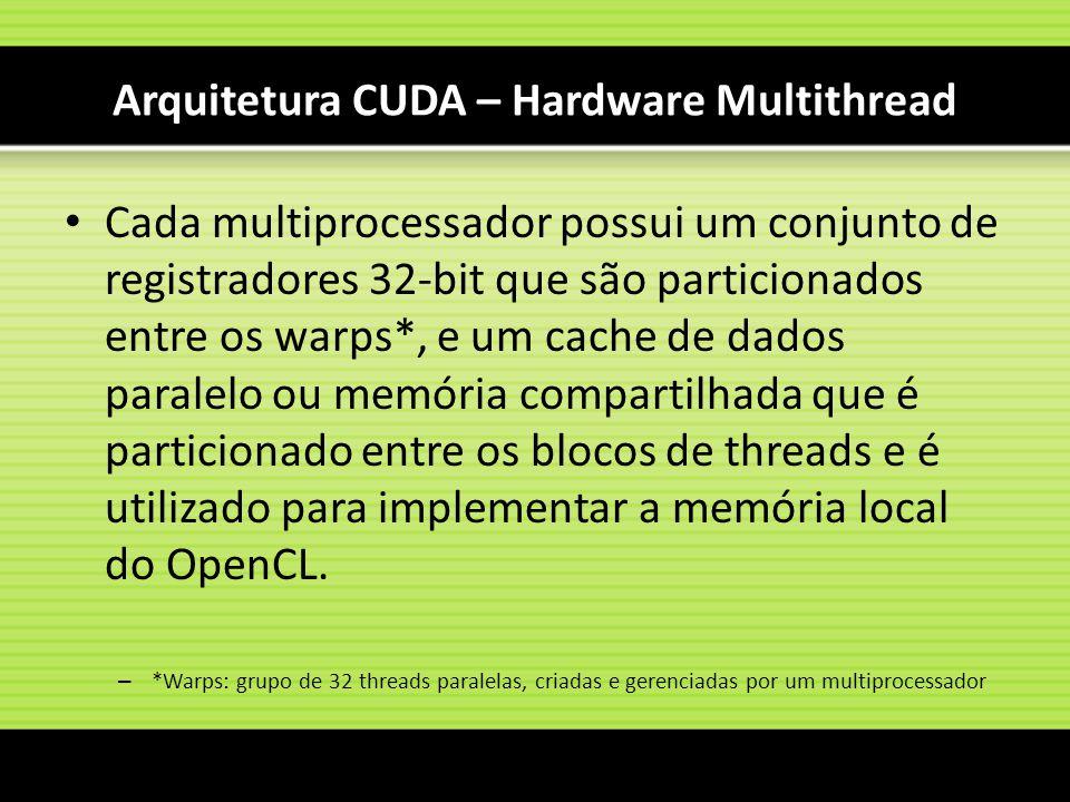 Arquitetura CUDA – Hardware Multithread