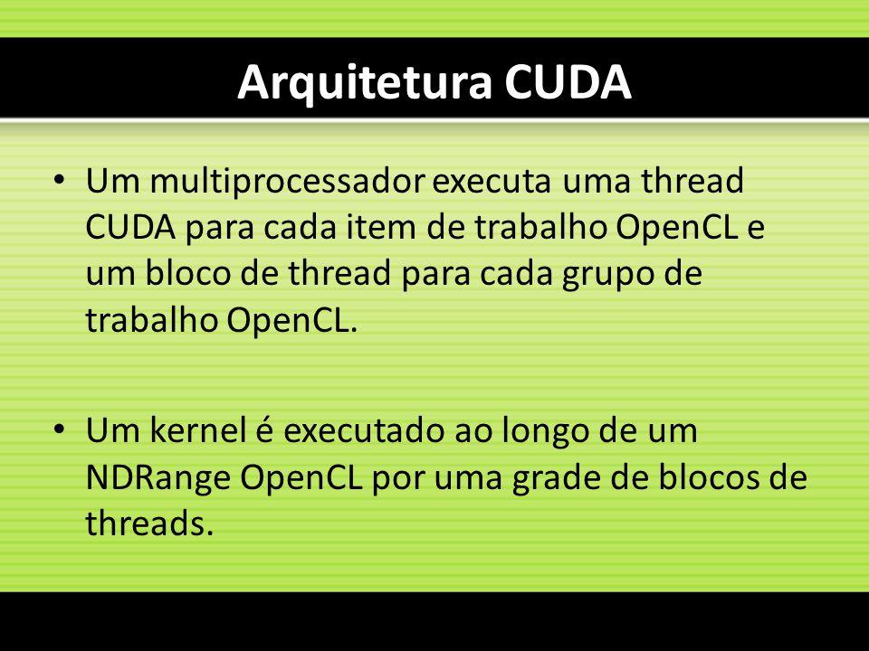 Arquitetura CUDA