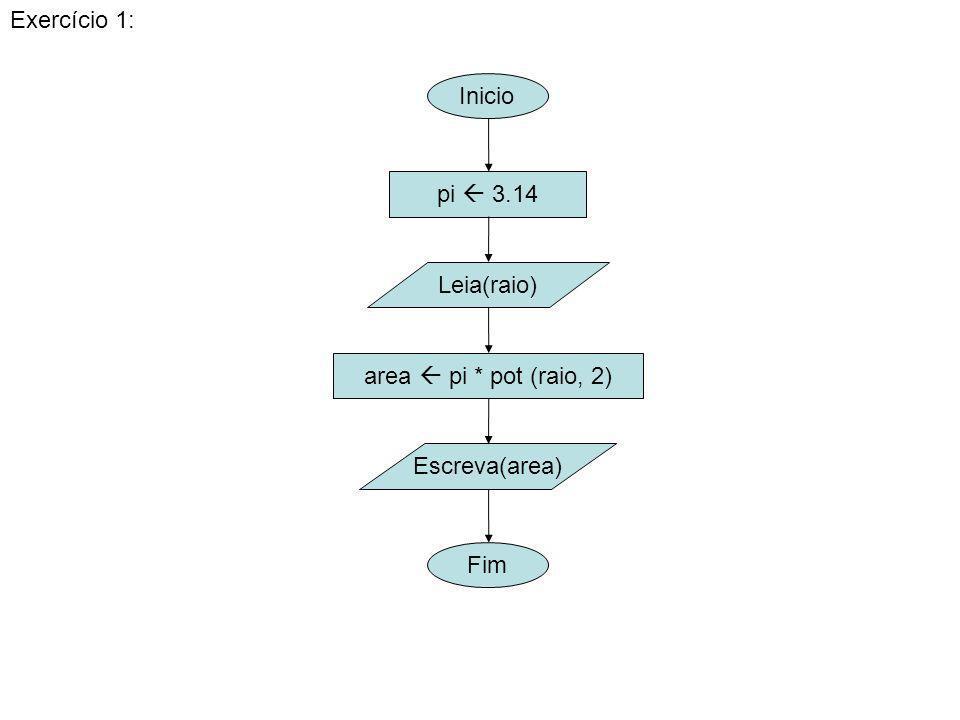 Exercício 1: Inicio pi  3.14 Leia(raio) area  pi * pot (raio, 2) Escreva(area) Fim