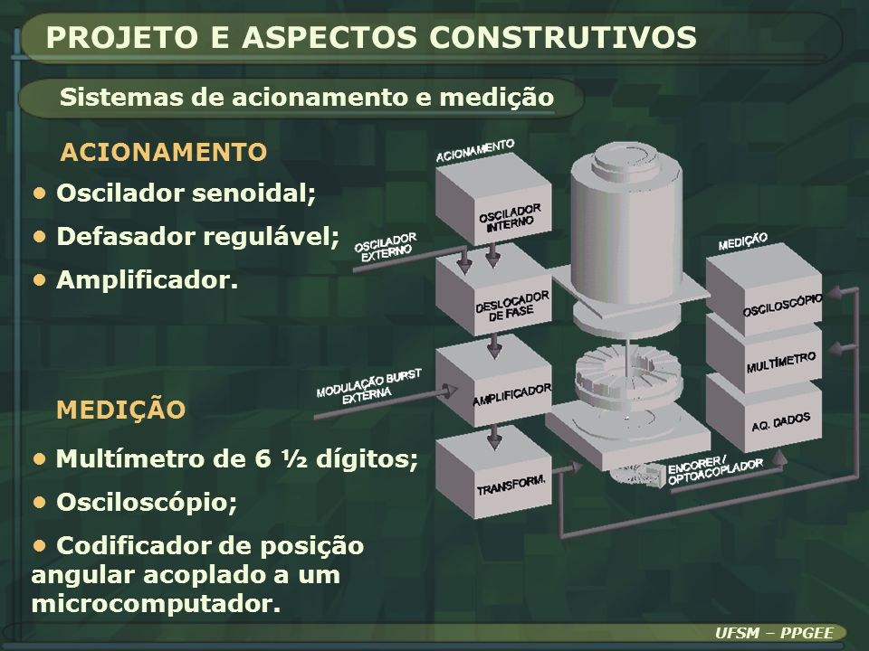 PROJETO E ASPECTOS CONSTRUTIVOS