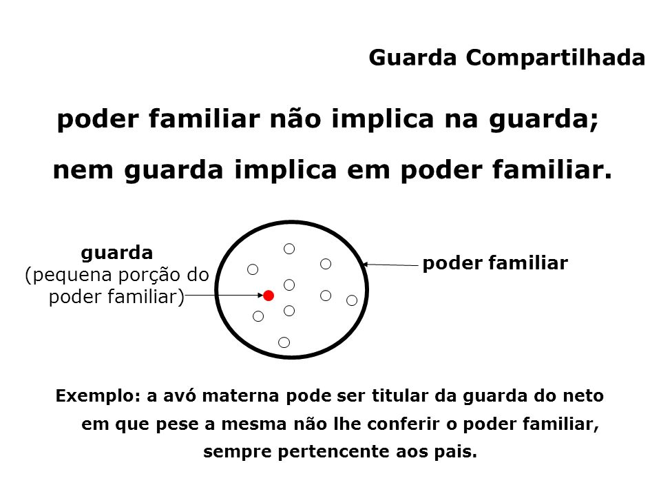 poder familiar não implica na guarda;