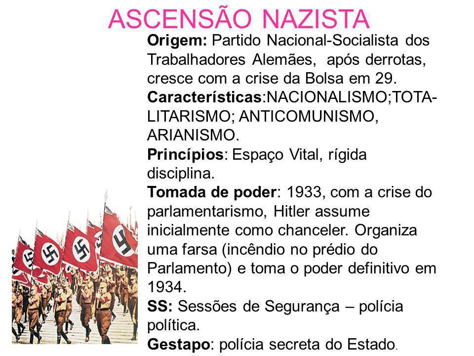 ASCENSÃO NAZISTA Origem: Partido Nacional-Socialista dos Trabalhadores Alemães, após derrotas, cresce com a crise da Bolsa em 29.