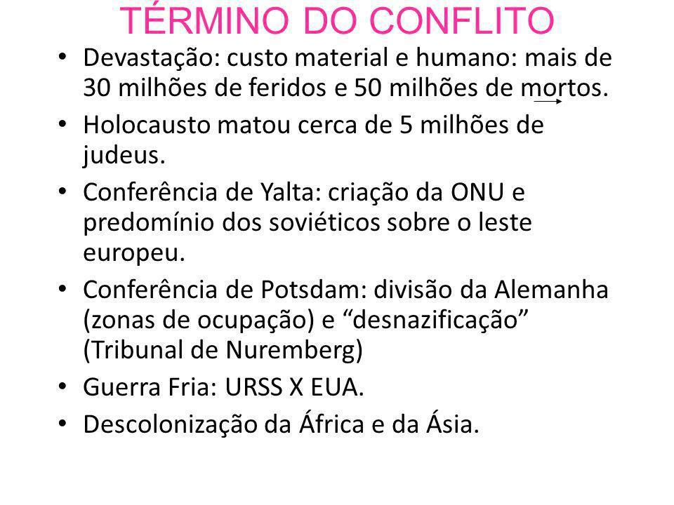 TÉRMINO DO CONFLITO Devastação: custo material e humano: mais de 30 milhões de feridos e 50 milhões de mortos.