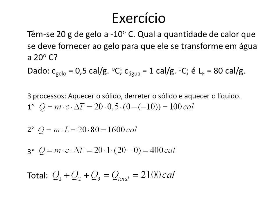 Exercício Têm-se 20 g de gelo a -10o C. Qual a quantidade de calor que se deve fornecer ao gelo para que ele se transforme em água a 20o C
