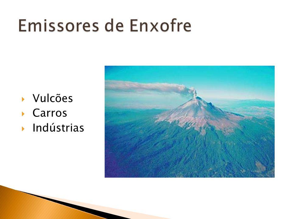Emissores de Enxofre Vulcões Carros Indústrias