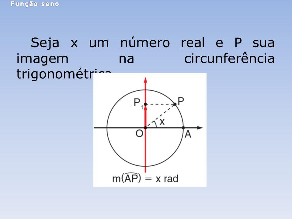 Seja x um número real e P sua imagem na circunferência trigonométrica.