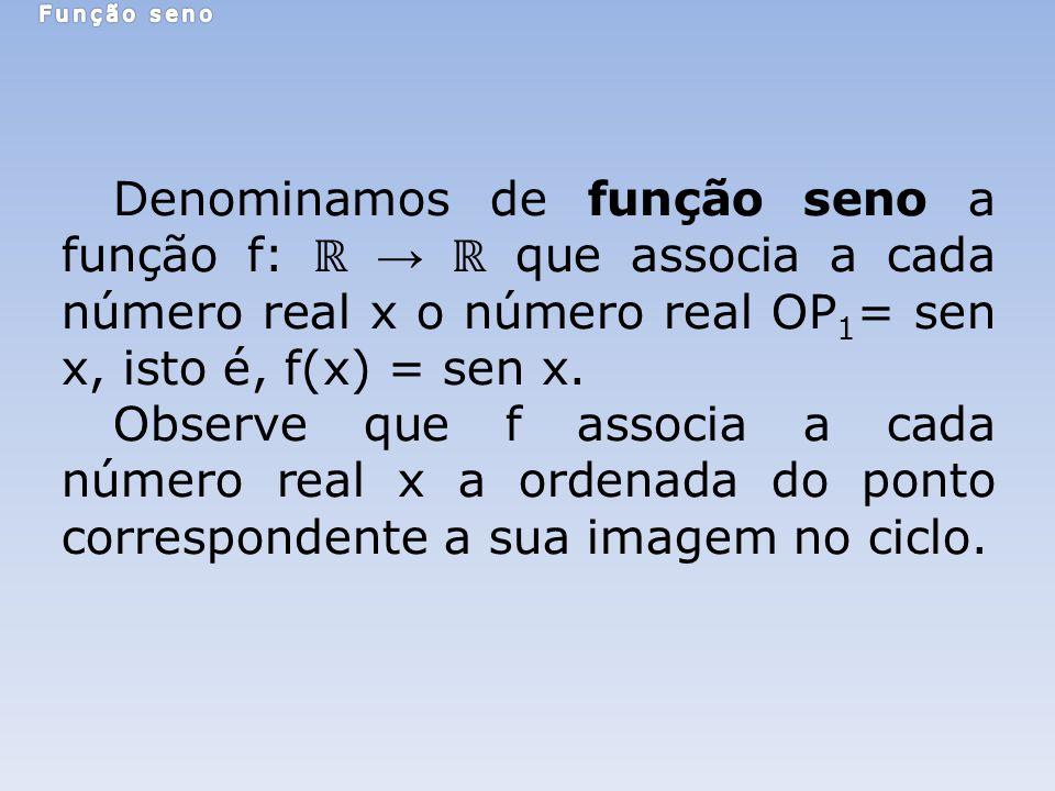Função seno Denominamos de função seno a função f: ℝ → ℝ que associa a cada número real x o número real OP1= sen x, isto é, f(x) = sen x.