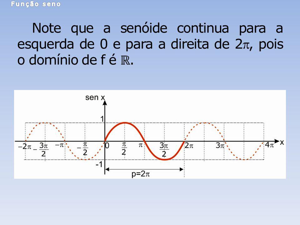 Função seno Note que a senóide continua para a esquerda de 0 e para a direita de 2, pois o domínio de f é ℝ.