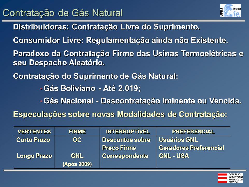 Contratação de Gás Natural