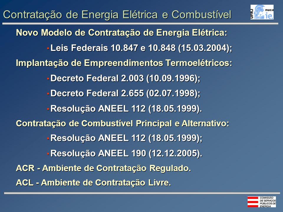 Contratação de Energia Elétrica e Combustível