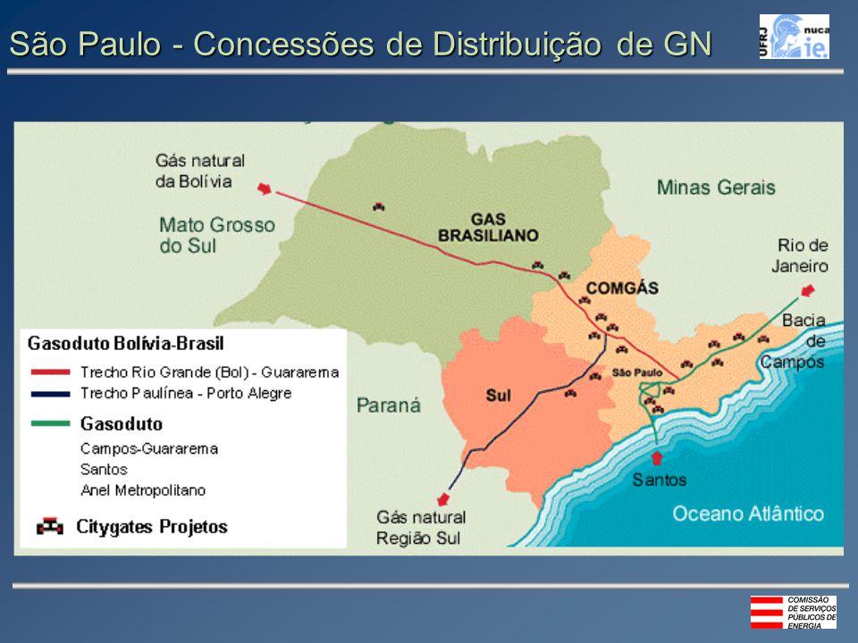 São Paulo - Concessões de Distribuição de GN