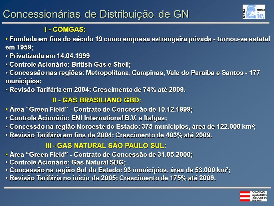 Concessionárias de Distribuição de GN I - COMGAS: