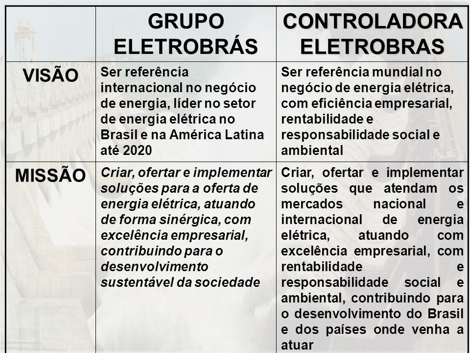 CONTROLADORA ELETROBRAS