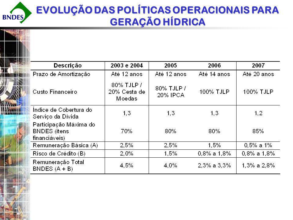 EVOLUÇÃO DAS POLÍTICAS OPERACIONAIS PARA GERAÇÃO HÍDRICA