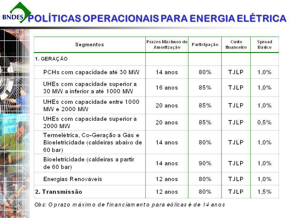 POLÍTICAS OPERACIONAIS PARA ENERGIA ELÉTRICA
