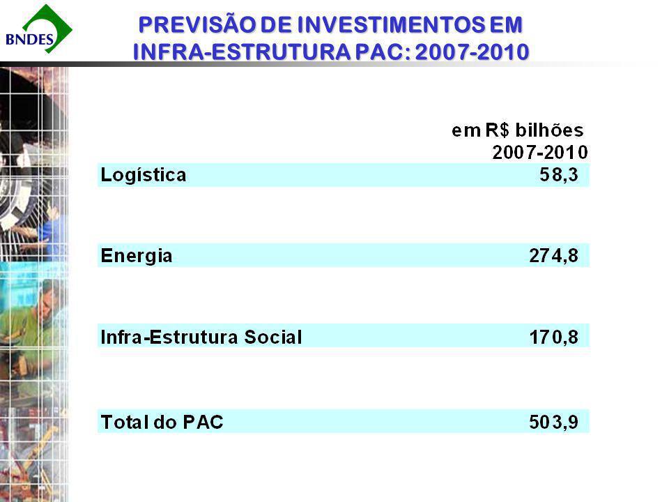 PREVISÃO DE INVESTIMENTOS EM INFRA-ESTRUTURA PAC: 2007-2010