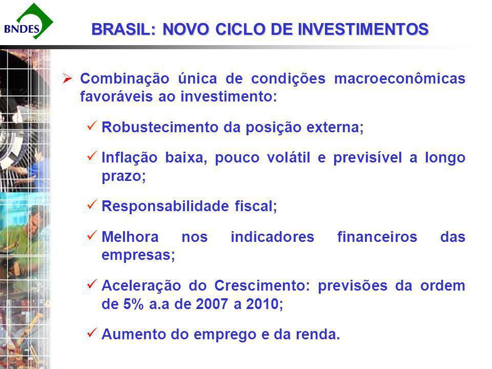 BRASIL: NOVO CICLO DE INVESTIMENTOS