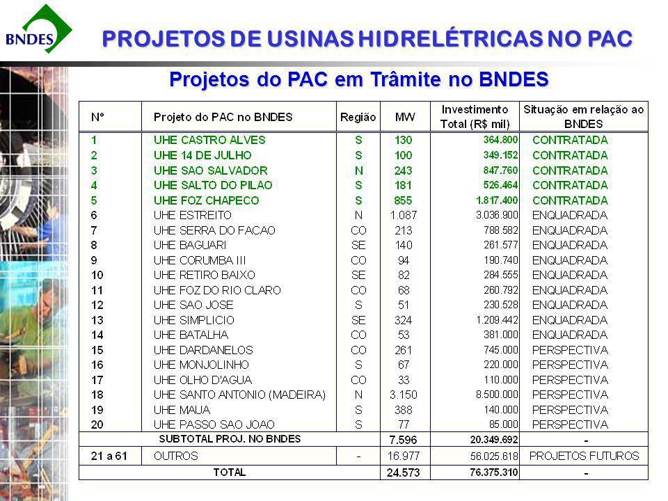 PROJETOS DE USINAS HIDRELÉTRICAS NO PAC