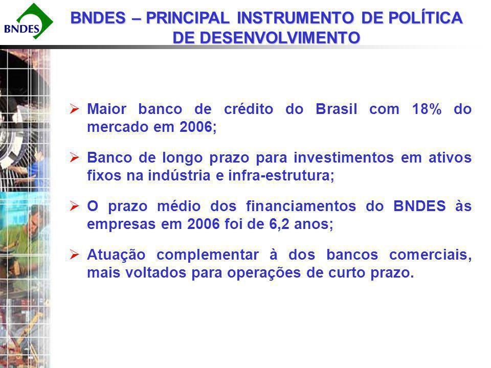 BNDES – PRINCIPAL INSTRUMENTO DE POLÍTICA DE DESENVOLVIMENTO