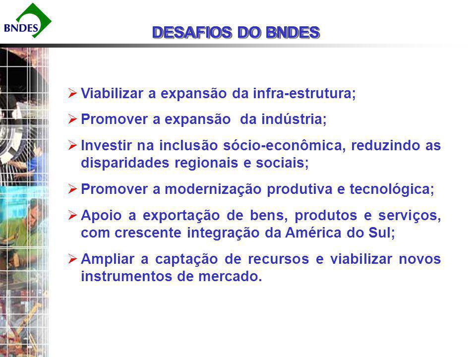 DESAFIOS DO BNDES Viabilizar a expansão da infra-estrutura;