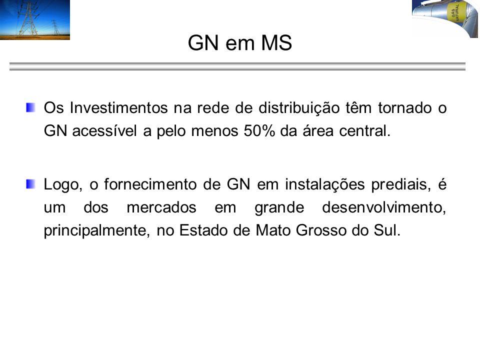 GN em MS Os Investimentos na rede de distribuição têm tornado o GN acessível a pelo menos 50% da área central.