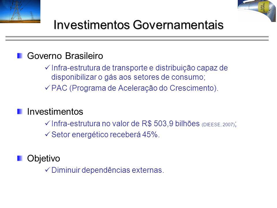 Investimentos Governamentais