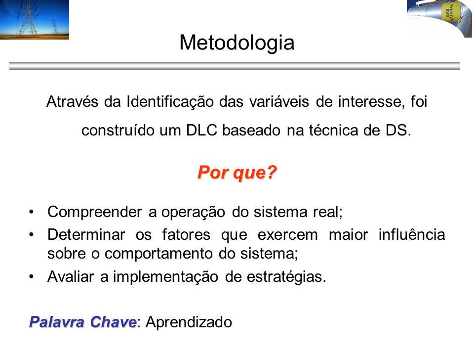 Metodologia Através da Identificação das variáveis de interesse, foi construído um DLC baseado na técnica de DS.