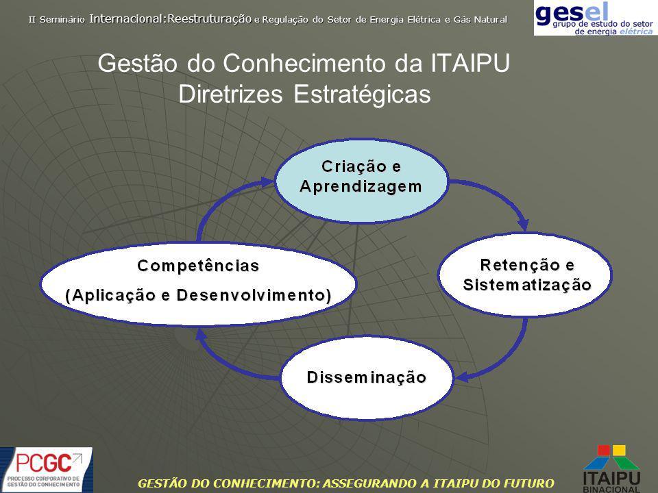Gestão do Conhecimento da ITAIPU Diretrizes Estratégicas