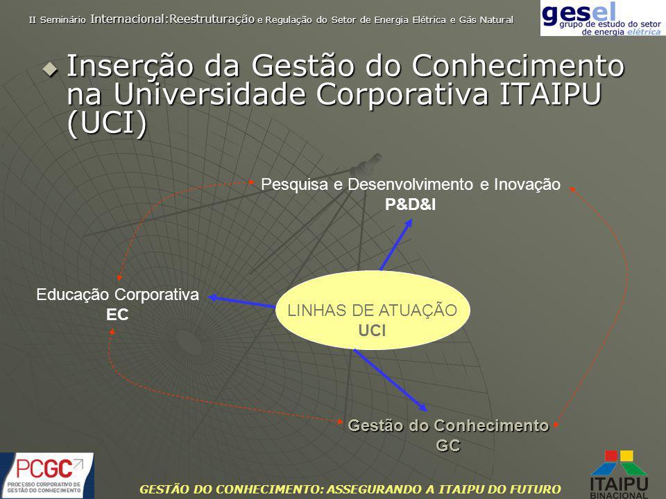 II Seminário Internacional:Reestruturação e Regulação do Setor de Energia Elétrica e Gás Natural