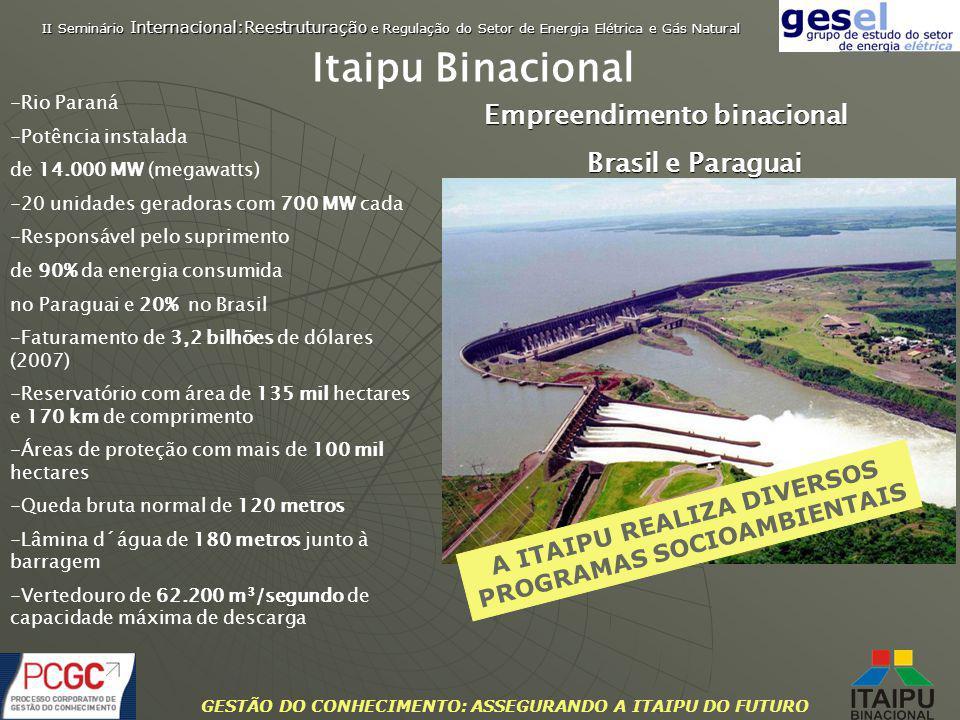 Itaipu Binacional Empreendimento binacional Brasil e Paraguai