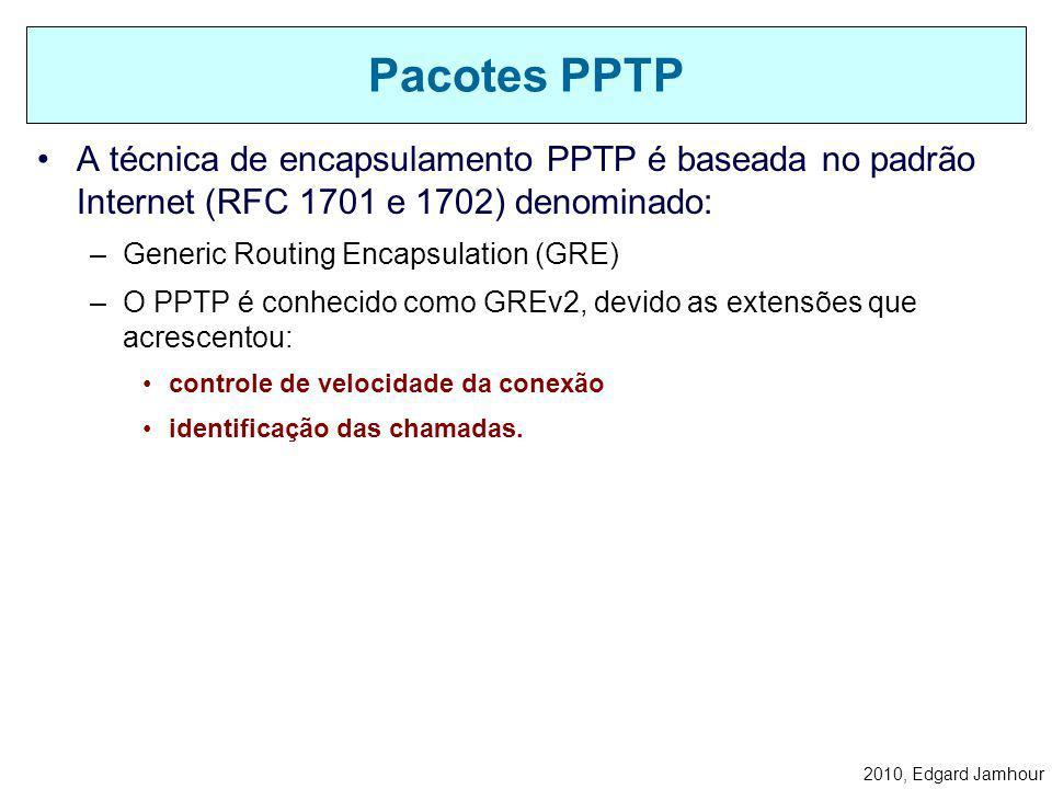 Pacotes PPTP A técnica de encapsulamento PPTP é baseada no padrão Internet (RFC 1701 e 1702) denominado: