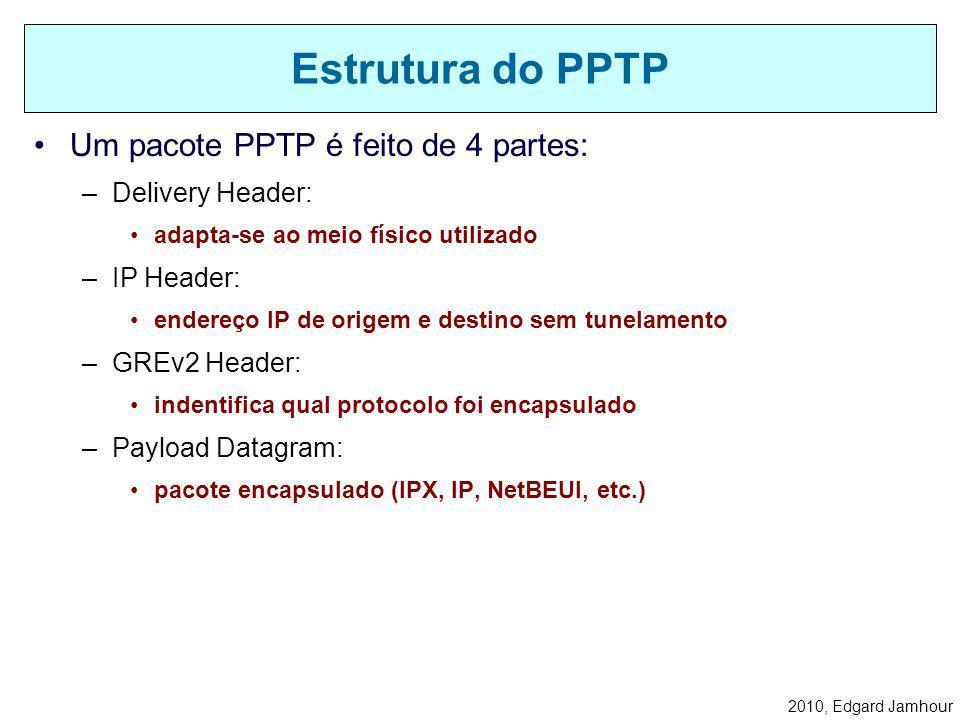 Estrutura do PPTP Um pacote PPTP é feito de 4 partes: Delivery Header: