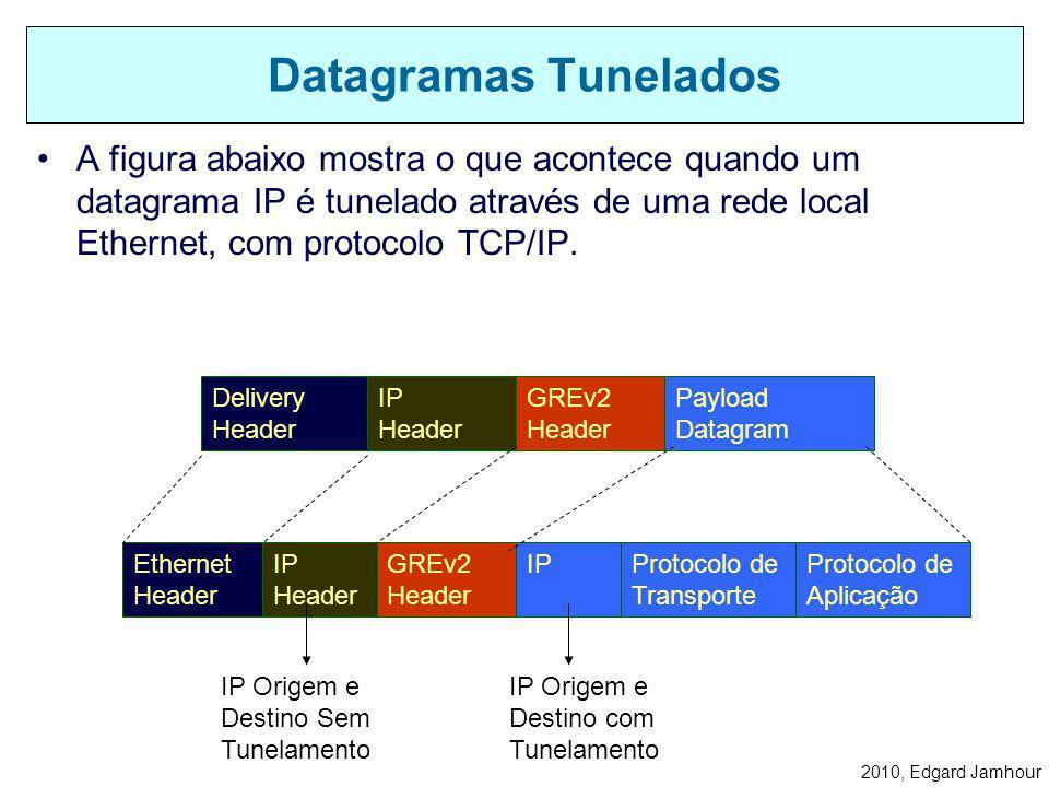 Datagramas Tunelados