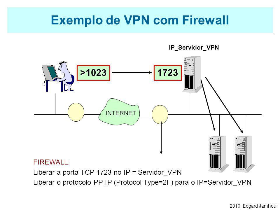 Exemplo de VPN com Firewall
