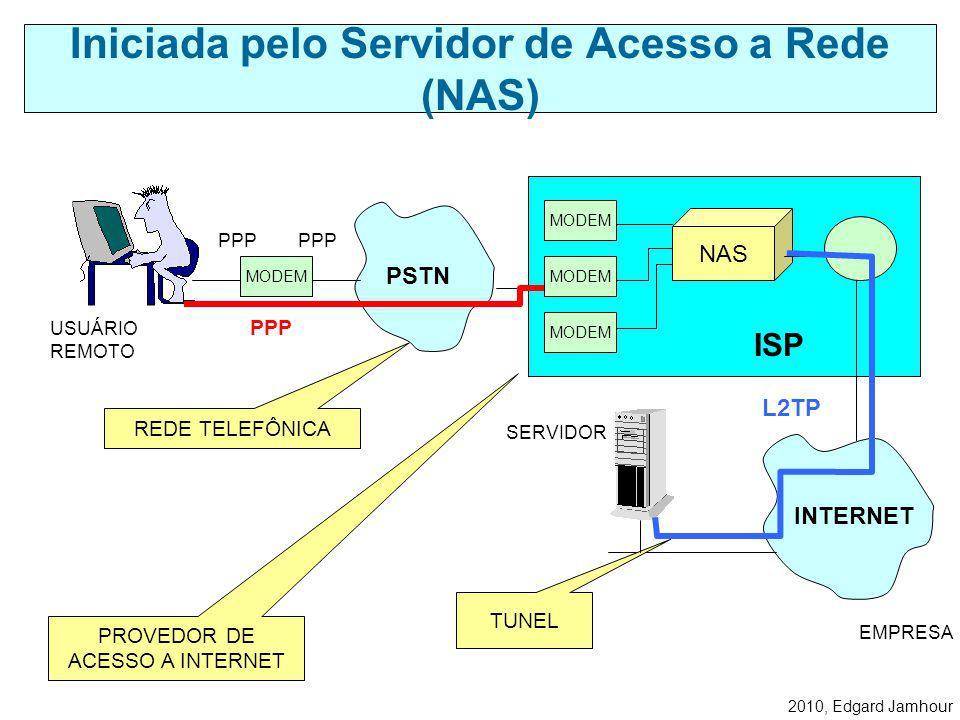 Iniciada pelo Servidor de Acesso a Rede (NAS)