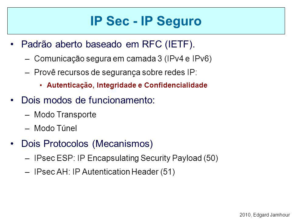 IP Sec - IP Seguro Padrão aberto baseado em RFC (IETF).