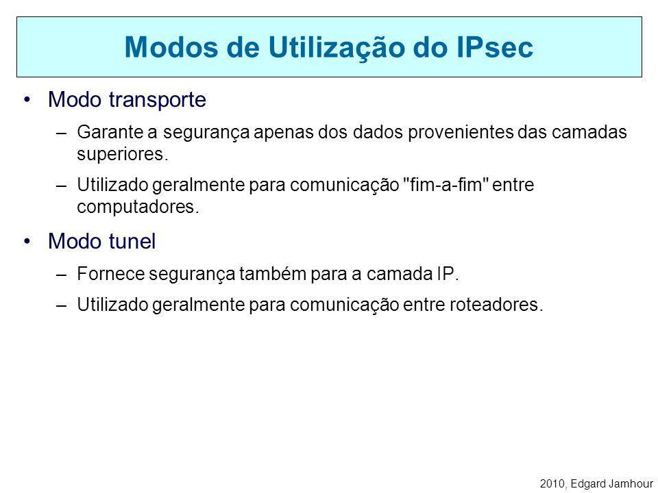 Modos de Utilização do IPsec