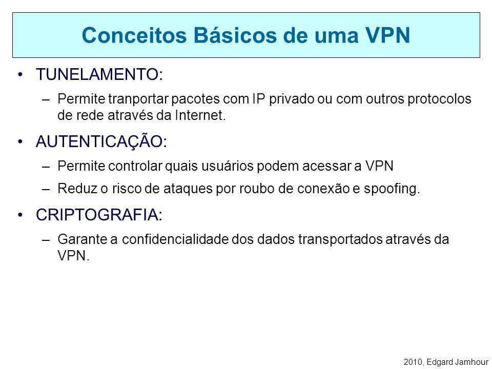 Conceitos Básicos de uma VPN