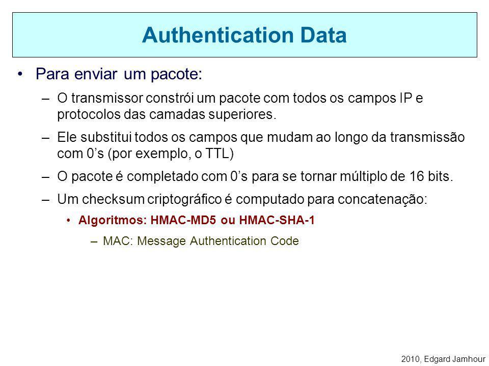 Authentication Data Para enviar um pacote: